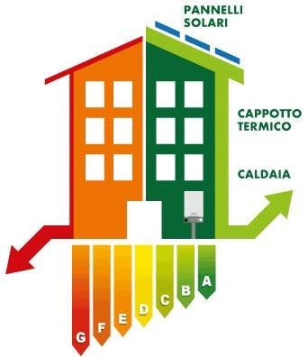 NZEB: quanti sono gli edifici a energia quasi zero in Italia e che tecnologie usano