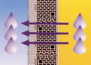 Cappotto termico interno traspirante: un falso problema?